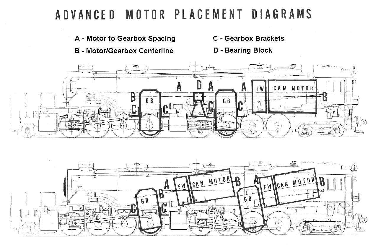 Guide to Repowering and Regearing – Locomotive Engine Diagram Simple